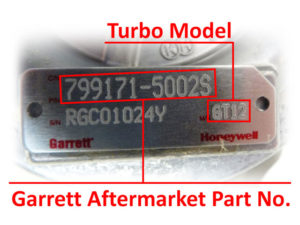 Numer turbo garett
